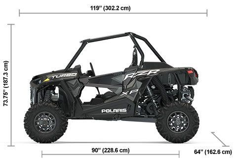 2020 Polaris RZR XP Turbo Stealth Black Photo 7 of 7
